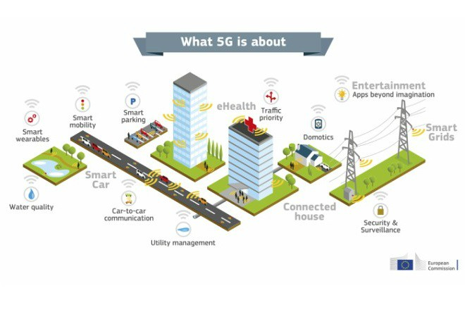 TIM i Ericsson ostvarili novi europski rekord u 5G brzini