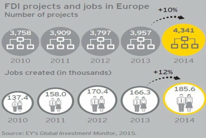 Hrvatska za investicije najprivlačnija Njemačkoj i SAD-u