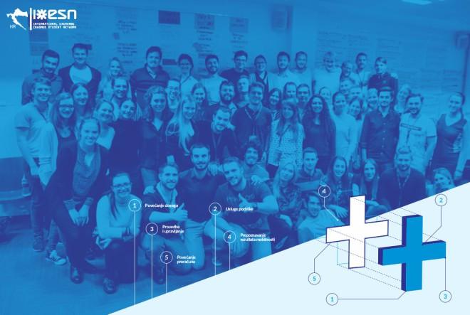 13 prijedloga za poboljšanje programa koji će naslijediti Erasmus+