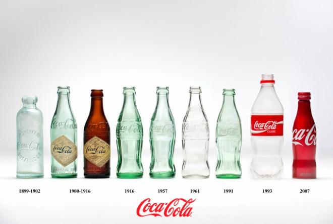 Coca-Cola HBC još jednom vodeći proizvođač pića u Europi po rezultatima u održivome poslovanju