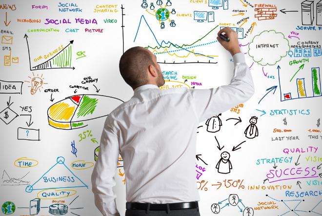 Što znate o Internet marketingu?
