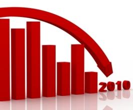 Hrvatska – negativan trend u trgovini na malo ponovno ubrzava