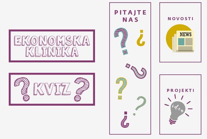 Koje osnovne škole imaju najvišu razinu financijske pismenost u Hrvatskoj?