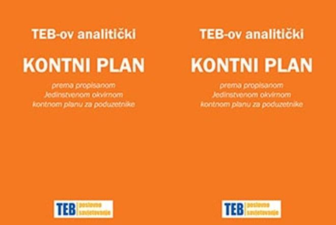 Kontni plan prema propisanom Jedinstvenom okvirnom kontnom planu za poduzetnike
