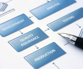 Kako izraditi poslovni plan?