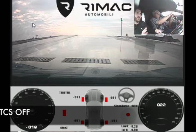 rimac automobili