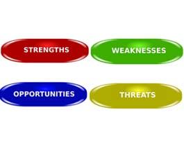 SWOT analiza, jednostavan način da procijenite svoju tvrtku